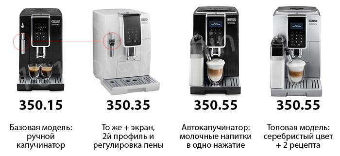 Отличия между разными моделями серии кофемашин Delonghi Dinamica 350.xx