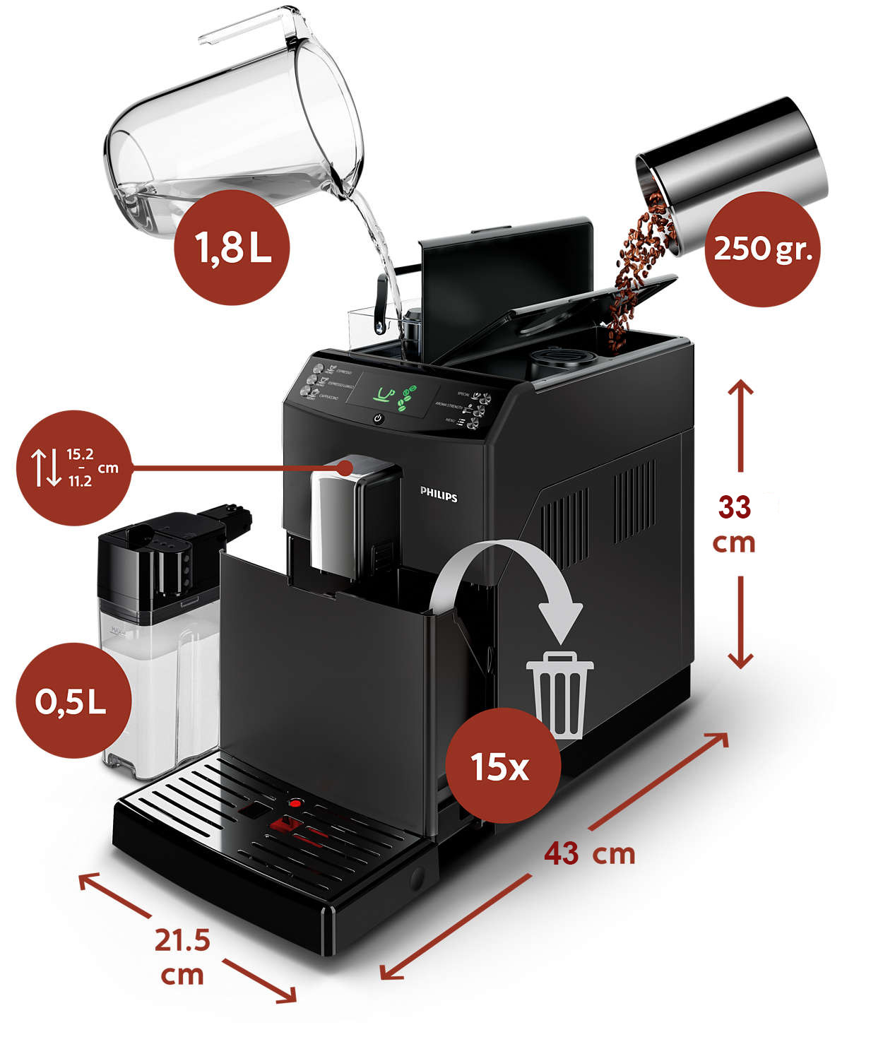 Технические характеристики кофемашины Philips HD8828