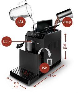 Технические характеристики кофемашины Philips HD8825