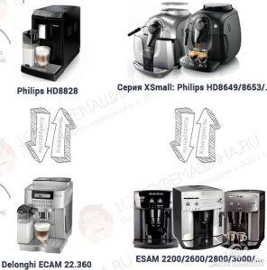 Сравнение бюджетных кофемашин Philips Saeco и Delonghi
