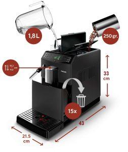Технические характеристики кофемашины Philips HD8826