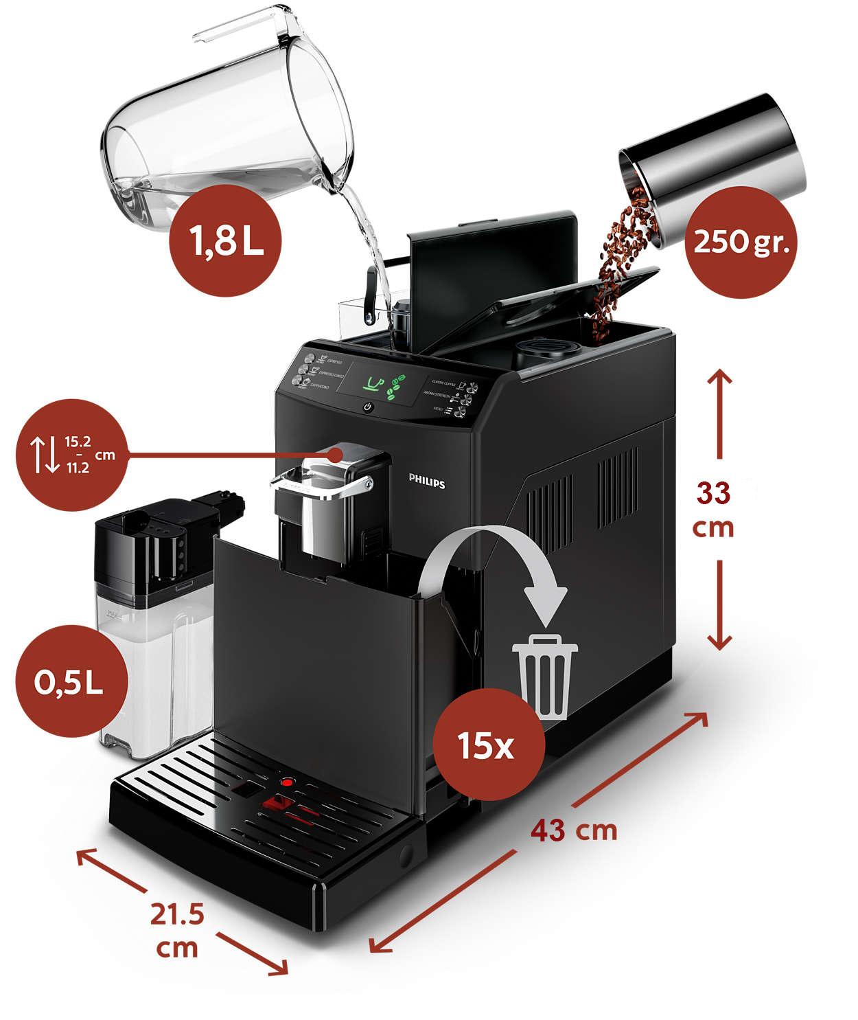 Технические характеристики кофемашины Philips HD8848