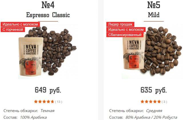 neva coffee for milk