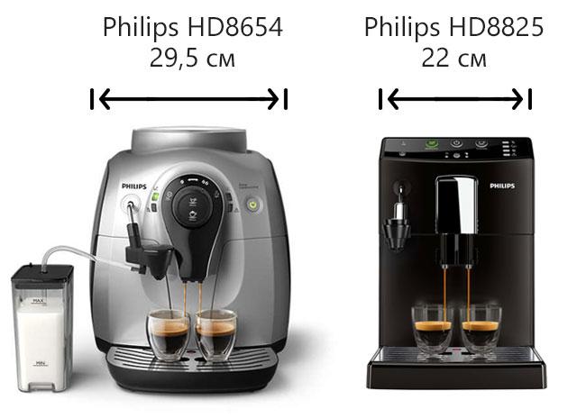 Philips HD8654 Series 2100 в сравнении с Philips HD8825 09 Series 3000