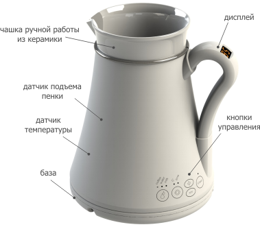 Кофеварка/электротурка Timecup CM-620 (фото с сайта производителя)