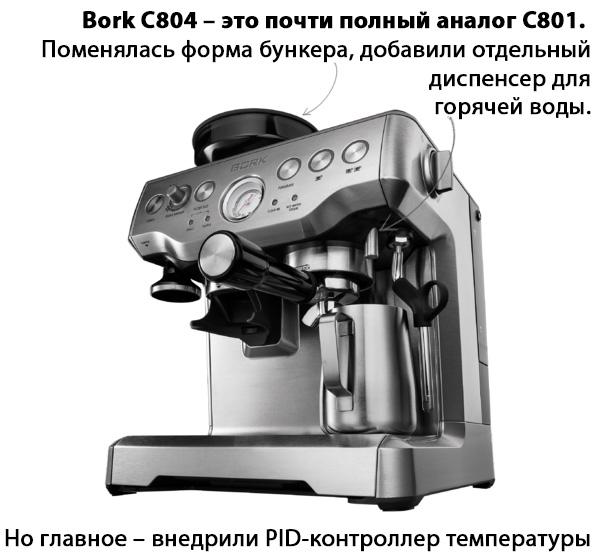 Bork C804 / Борк С804