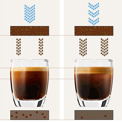 Преимущества юровской технологии P. E. P. (справа) перед обычным методом заваривания эспрессо (слева) по версии маркетологов. Я не могу подтвердить заметную разницу во вкусе.