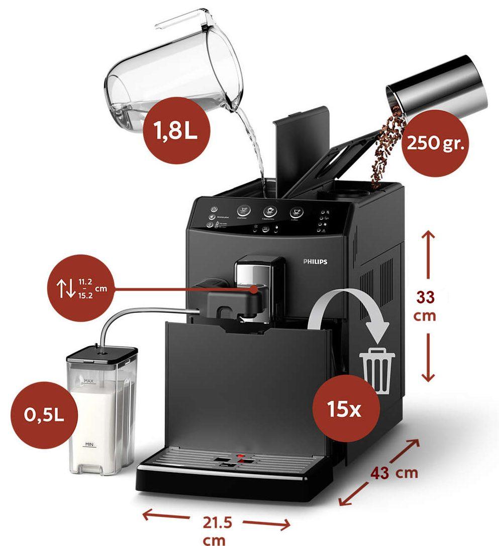 Технические характеристики кофемашины Philips HD8829