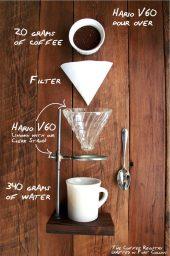 Харио (пуровер) для кофе