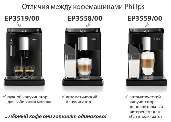 Отличия между кофемашинами Philips EP3519, Philips EP3559 и Philips EP3558