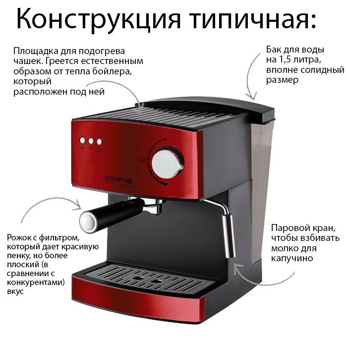 Красная рожковая кофеварка PCM 1528AE Adore Crema