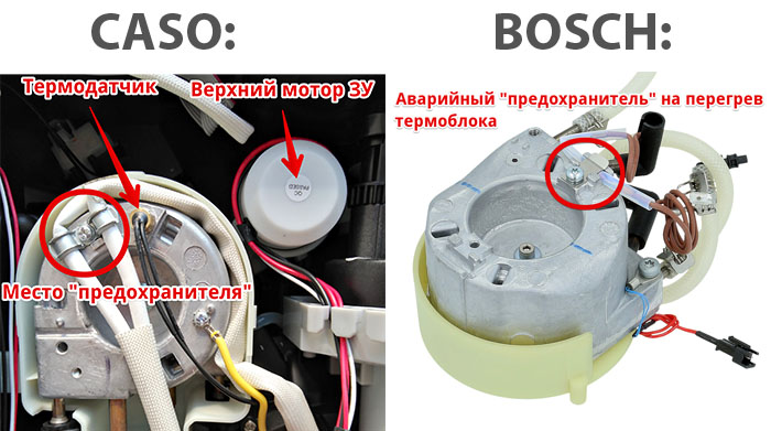 Сравнение термоблоком у Казо и Бош