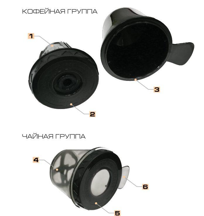 Кофейные и чайные фильтры для кофеварки Эндевер