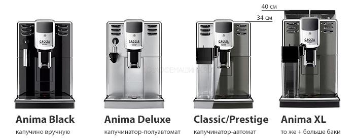 Сравнение и отличия Gaggia Anima Black, Classic, Prestшge и Deluxe.