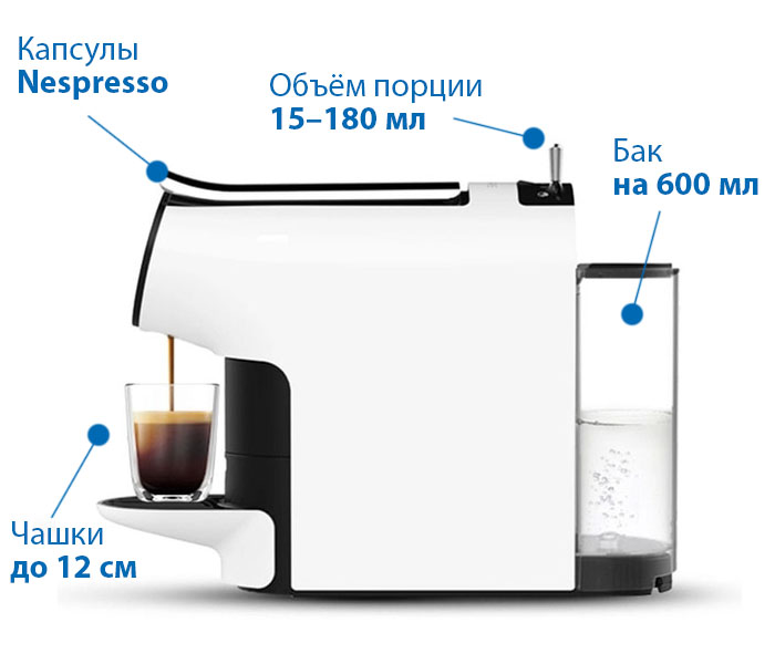 Xiaomi-SCISHARE капсульная кофемашина