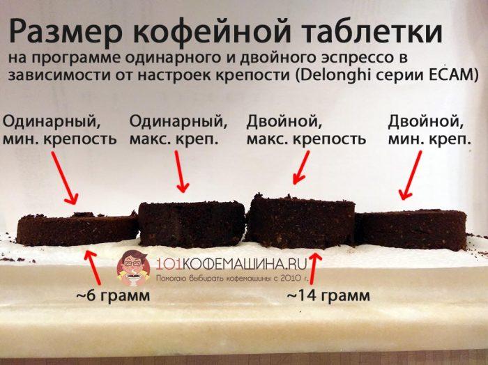 Размер, вес, объём кофейной таблетки на кофемашинах Delonghi ECAM. Настройка крепости. Объем заварочного устройства.