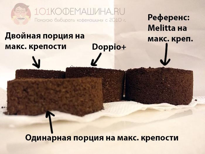 Сколько молотого кофе на порцию использует кофемашина Delonghi