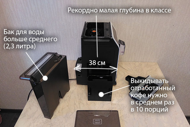 Габариты и размеры баков кофемашины Krups Evidence Plus