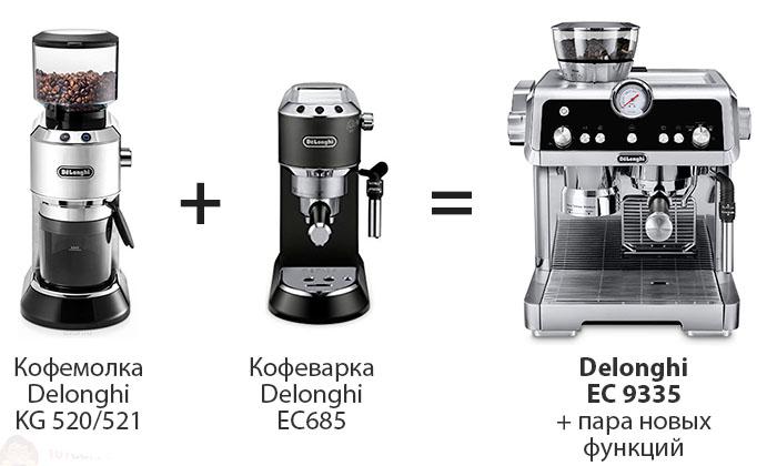 Delonghi La Specialia - это, по сути, кофеварка Delonghi EC685 и кофемолка KG520/521, объединенные в один корпус