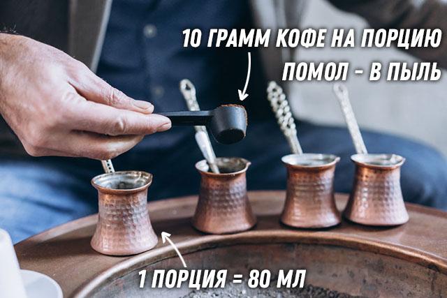 Засыпаем молотый кофе в турку, 10 грамм на порцию