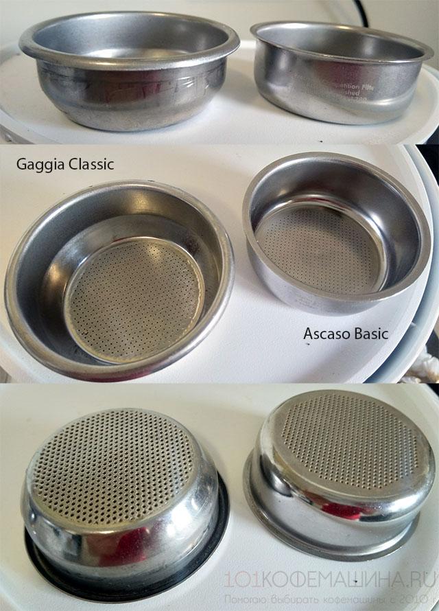 Однодонные корзины gaggia Classic vs Ascaso Basic/Dream