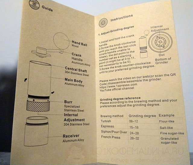 Инструкция к кофемолке MYM54 / 1zpresso Q