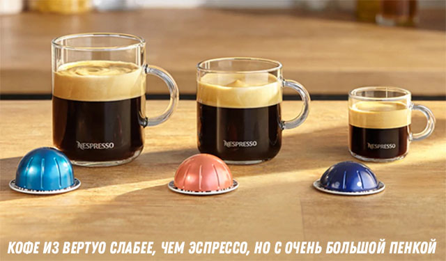 Напитки из Вертуо-кофеварок, какой тип кофе готовит Nespresso Vertuo?