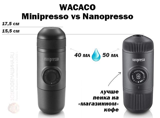 Minipresso vs Nanopresso: сравнение походных кофеварок Wacaco