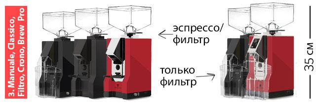 Третье поколение Eureka Migon: Crono, Manuale, Classico для эспрессо и Filtro, Brew Pro для фильтра