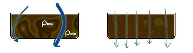 Комки в помоле мешают равномерному прохождению воды сквозь кофейную таблетку