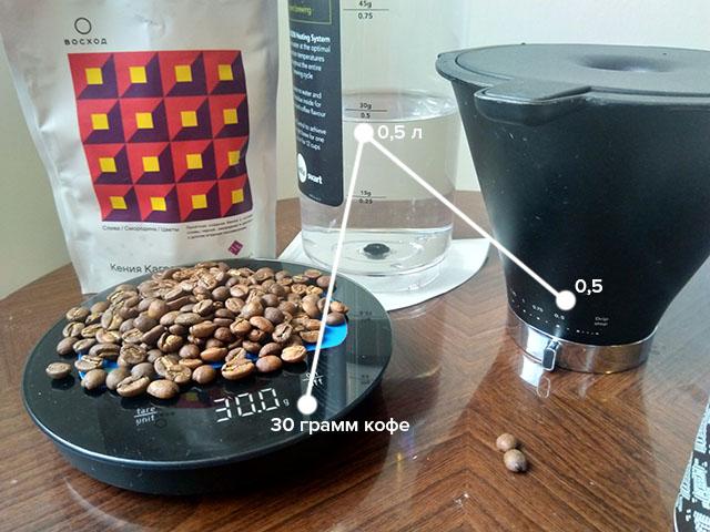 Brew Ratio: кофеварка сама подсказывает какие пропорции оптимадльно использовать