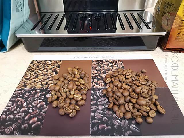 Колоратор: определние степени обжарки кофе по цвету