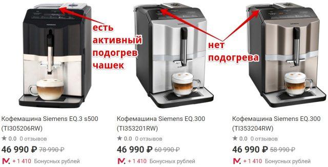 Siemens EQ.300 TI353201RW TI353204RW difference