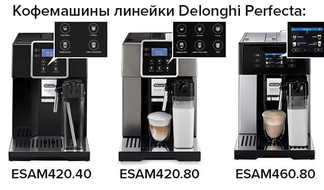 Кофемашины линейки Delonghi Perfecta EVO и Deluxe: отличия ESAM420.40.B, ESAM420.80.TB, ESAM460.80.MB
